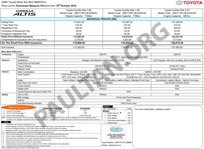 Toyota Corolla Altis – 1.8G replaces 2.0G in lineup Image #280795