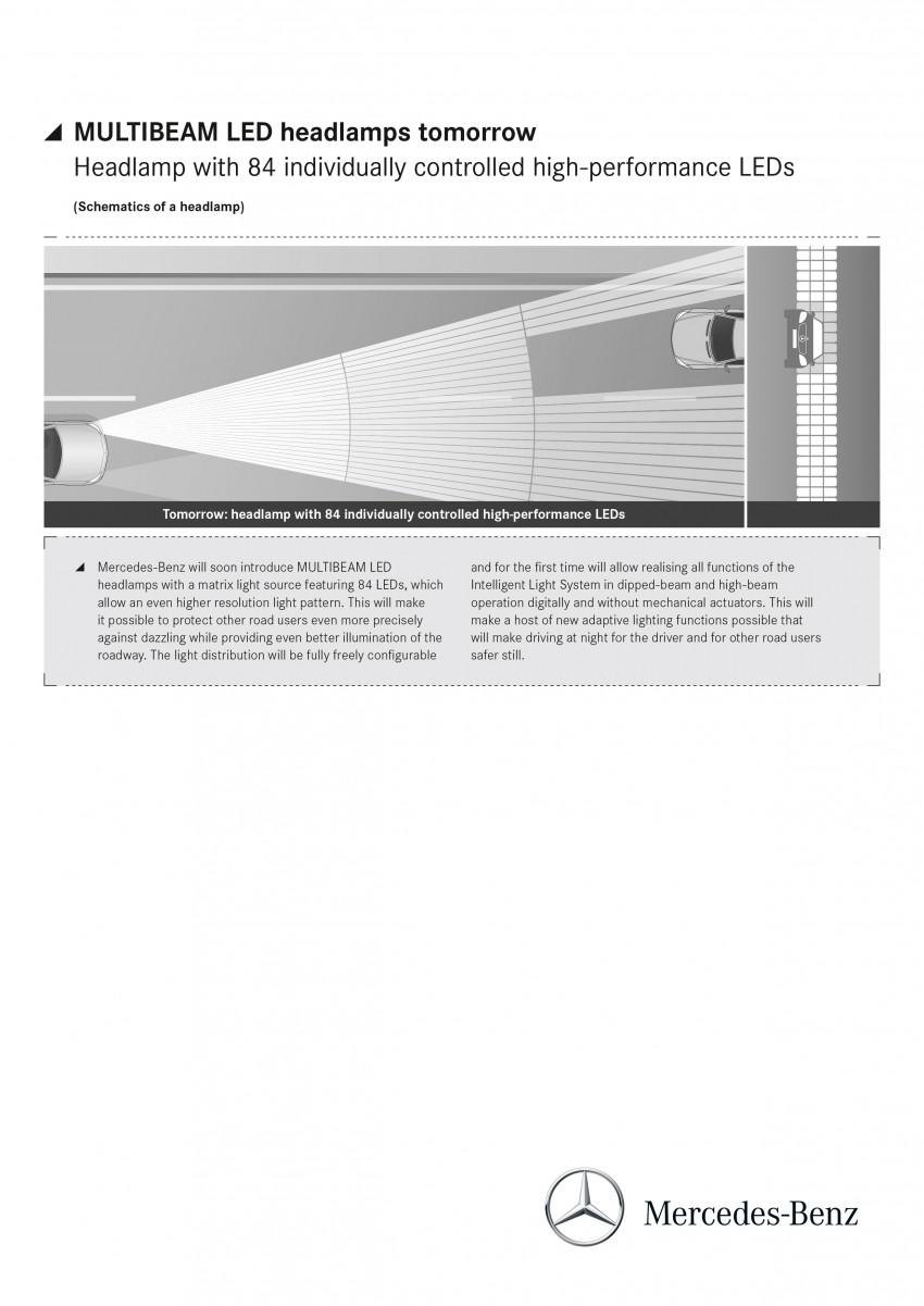 Mercedes-Benz unveils 84-LED Multibeam headlight Image #288381