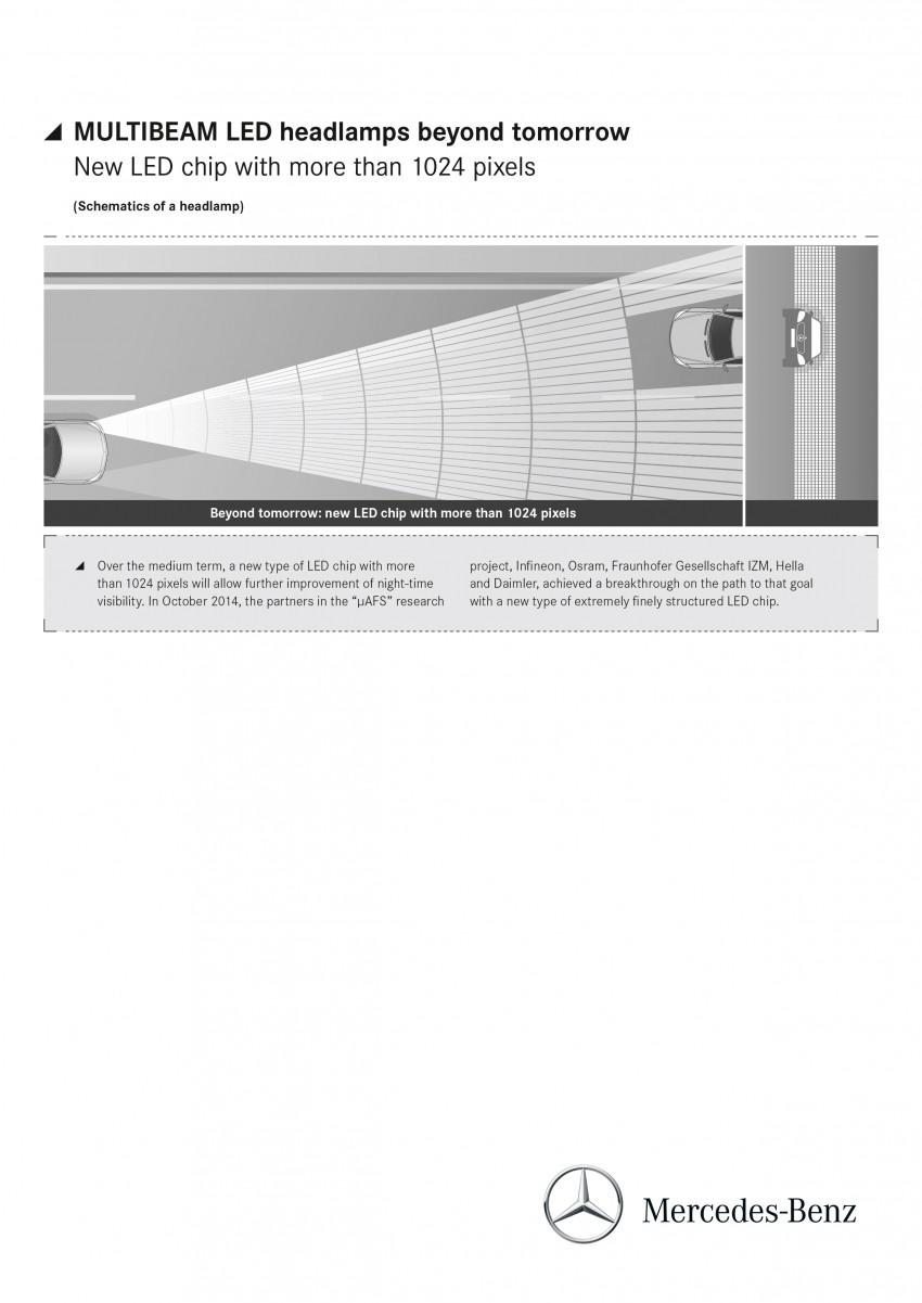 Mercedes-Benz unveils 84-LED Multibeam headlight Image #288382