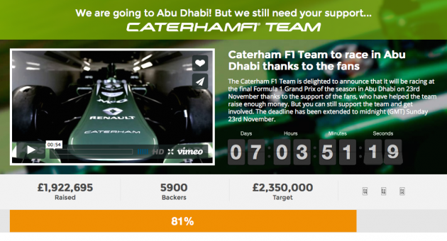 caterham crowdfund success