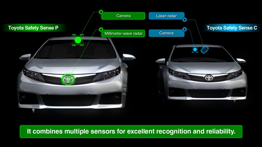 Toyota to debut new Safety Sense technology in 2015 Image #291878