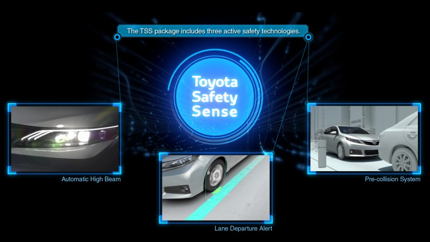 Toyota to debut new Safety Sense technology in 2015 Image #291879