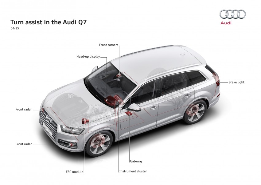 Audi Q7 – second generation 7-seater SUV debuts Image #337009