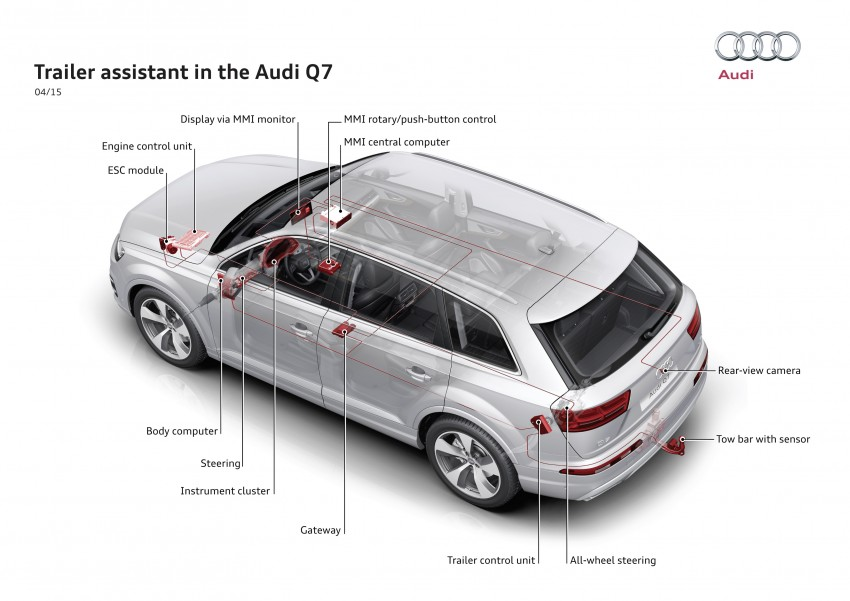 Audi Q7 – second generation 7-seater SUV debuts Image #337007