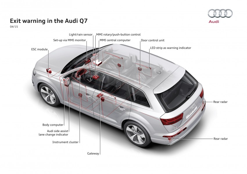 Audi Q7 – second generation 7-seater SUV debuts Image #337004