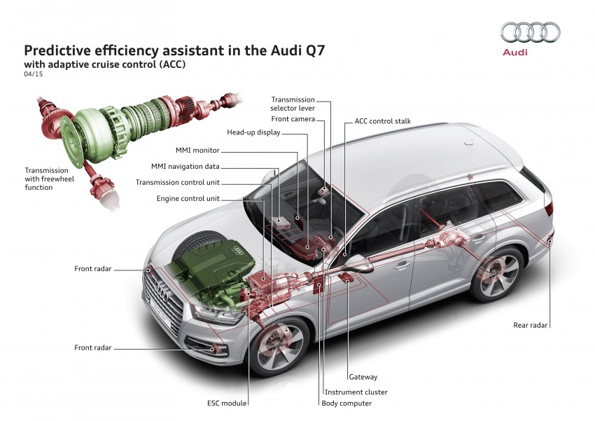 Audi Q7 – second generation 7-seater SUV debuts Image #337003