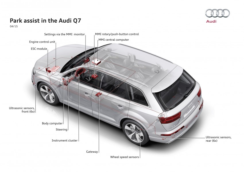Audi Q7 – second generation 7-seater SUV debuts Image #337000