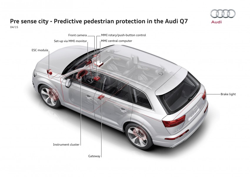 Audi Q7 – second generation 7-seater SUV debuts Image #336997