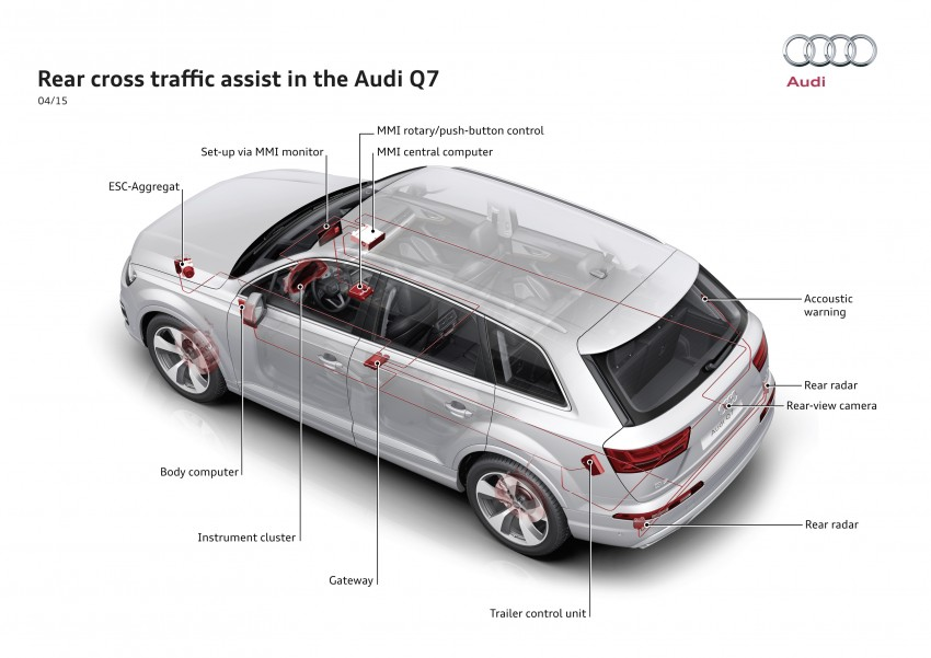 Audi Q7 – second generation 7-seater SUV debuts Image #336996