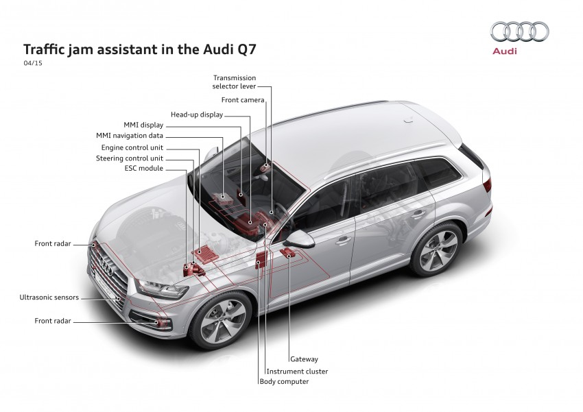 Audi Q7 – second generation 7-seater SUV debuts Image #336993