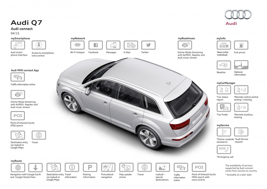 Audi Q7 – second generation 7-seater SUV debuts Image #336991