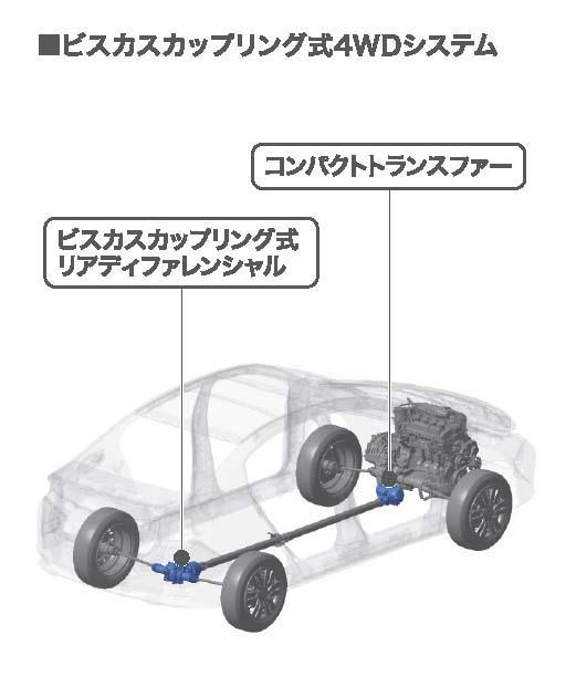 Honda Grace – JDM Honda City Hybrid on sale, RM56k Image #293047