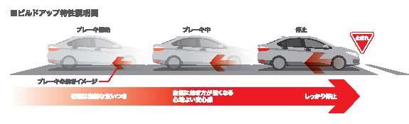 Honda Grace – JDM Honda City Hybrid on sale, RM56k Image #293041