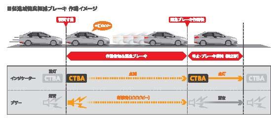 Honda Grace – JDM Honda City Hybrid on sale, RM56k Image #293036