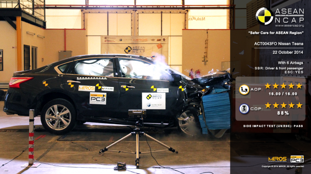 Nissan Teana gets 5star ASEAN NCAP safety rating