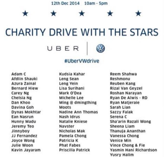 Uber Vehicle List >> Uber And Volkswagen Get Together For Charity Local Celebs To Be