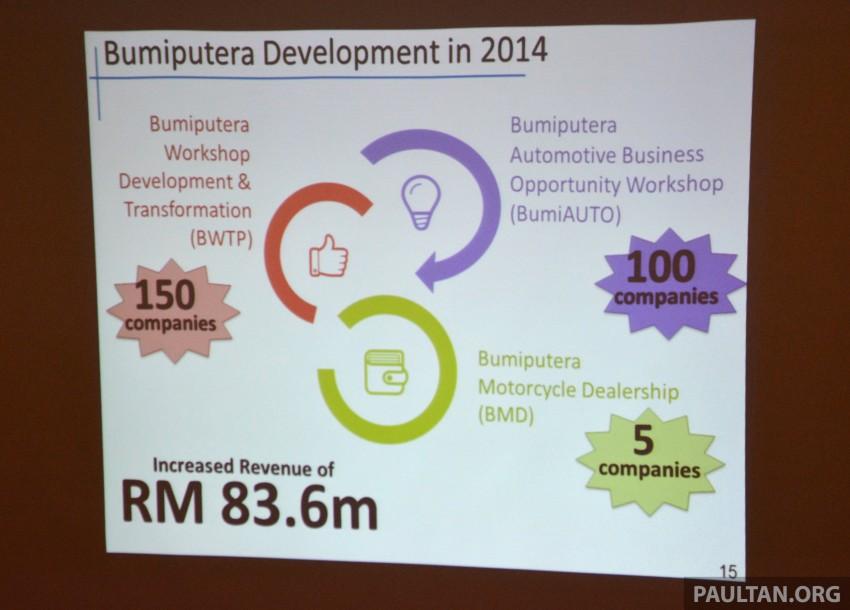 NAP 2014 update – TIV up 1.6%, imports, exports fall Image #308314