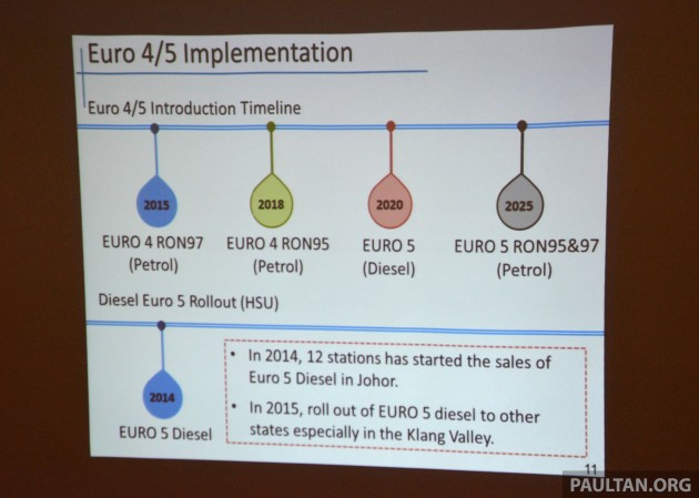 Euro 4 and 5
