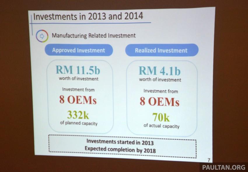 NAP 2014 update – TIV up 1.6%, imports, exports fall Image #308309