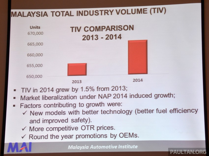 Malaysia Automotive Institute 2014/15 review, insight Image #302347