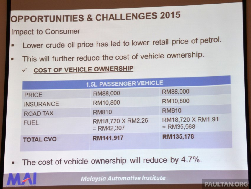 Malaysia Automotive Institute 2014/15 review, insight Image #302355