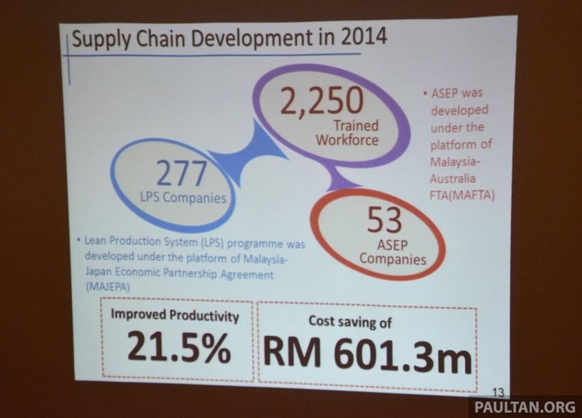NAP 2014 update – TIV up 1.6%, imports, exports fall Image #308312