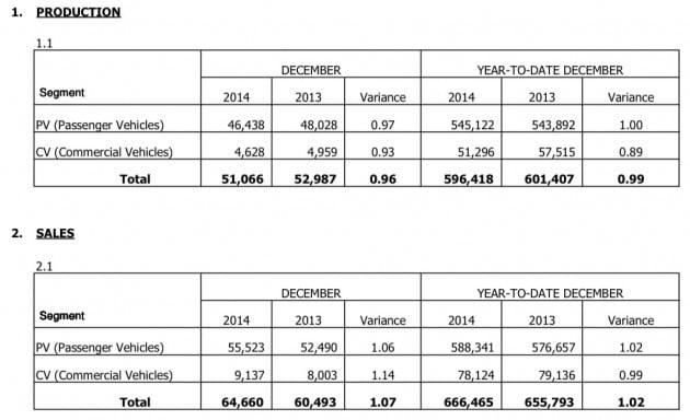 maa-tiv-figures-2014