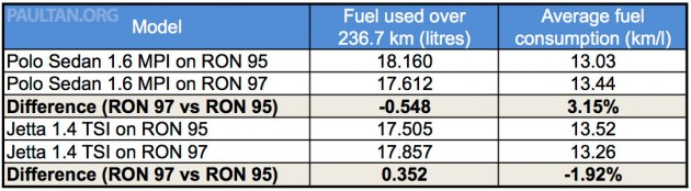 Fuel_Test_Results_WM