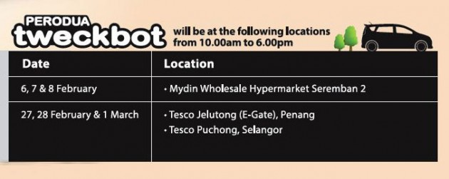 tweckbot-locations