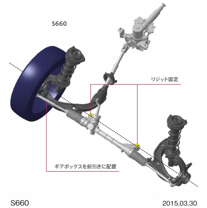Honda S660 <em>kei</em>-roadster on sale in Japan, from RM62k Image #322425