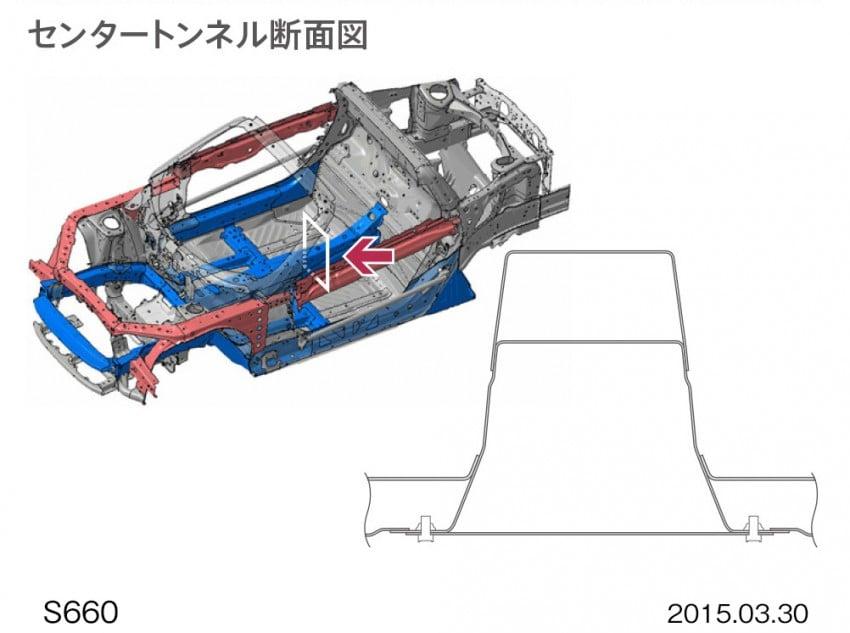 Honda S660 <em>kei</em>-roadster on sale in Japan, from RM62k Image #322430