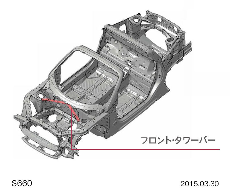 Honda S660 <em>kei</em>-roadster on sale in Japan, from RM62k Image #322433
