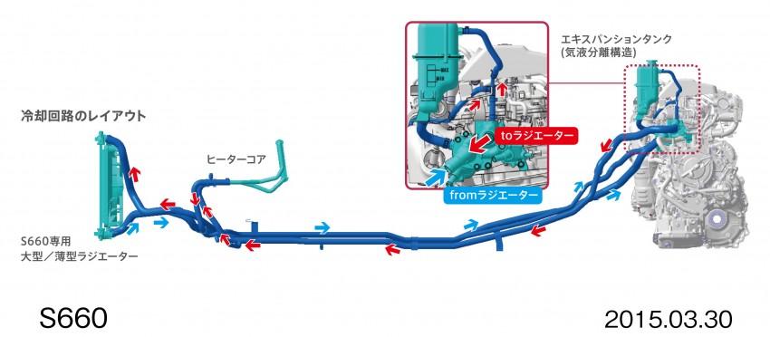 Honda S660 <em>kei</em>-roadster on sale in Japan, from RM62k Image #322469