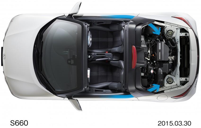 Honda S660 <em>kei</em>-roadster on sale in Japan, from RM62k Image #322470