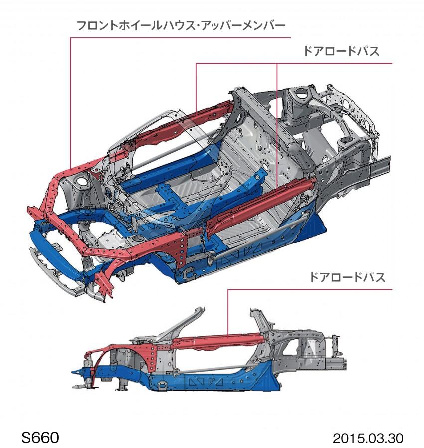 Honda S660 <em>kei</em>-roadster on sale in Japan, from RM62k Image #322459