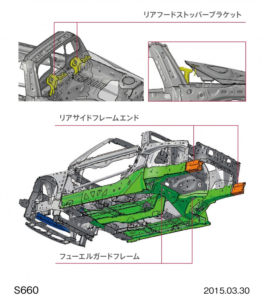 Honda S660 <em>kei</em>-roadster on sale in Japan, from RM62k Image #322461