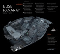 cadillac-ct6-bose-panaray-audio-system