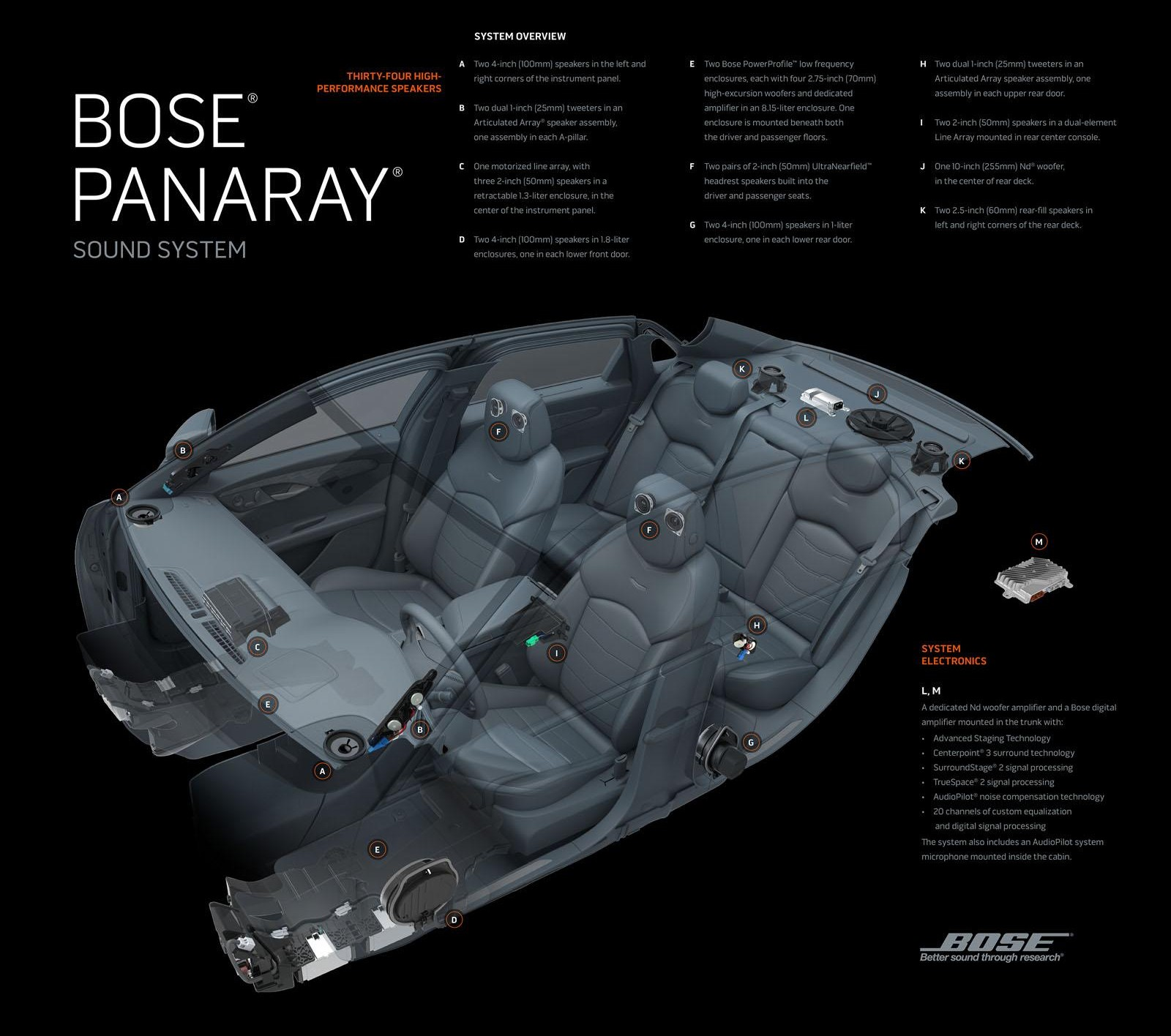 Bose Audio >> Cadillac CT6 to feature 34-speaker Bose audio system Image ...