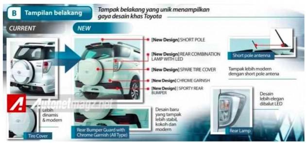 toyota-rush-facelift-leaked-2