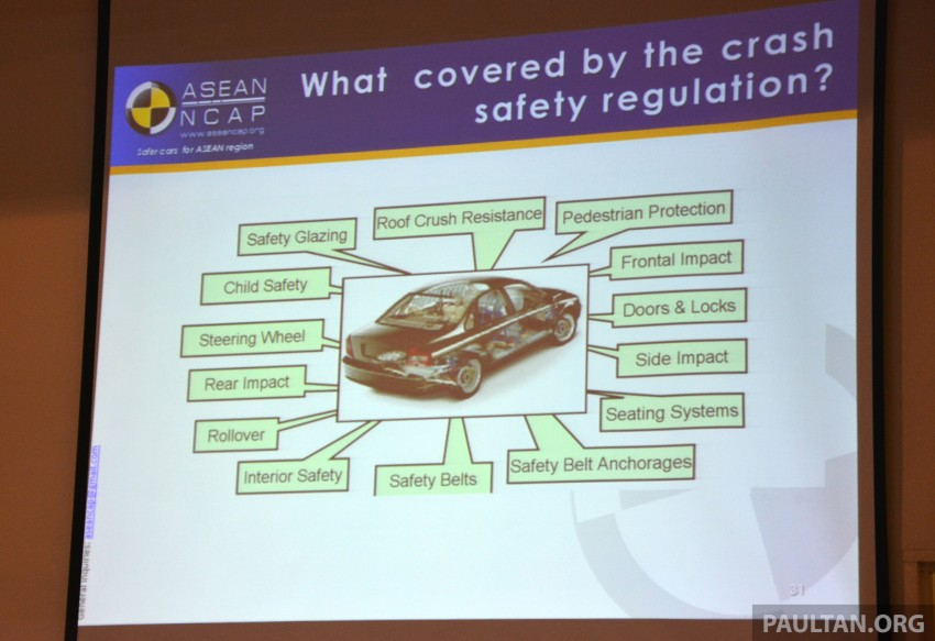 ASEAN NCAP updates – new testing protocols by 2020 Image #331539