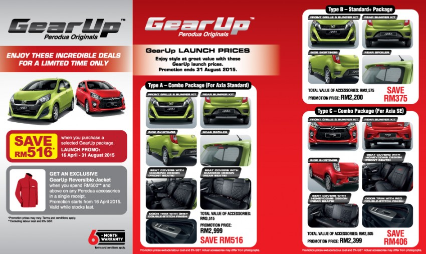 Perodua launches GearUp bodykit and accessories for both Axia faces, Standard and SE – Myvi next month Image #328653