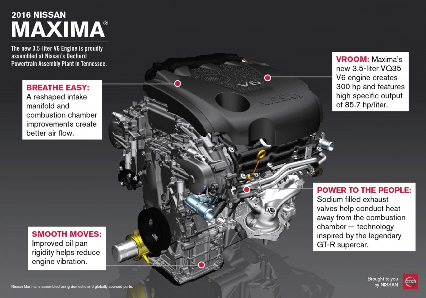 2016 Nissan Maxima debuts in New York with 300 hp Image #324941