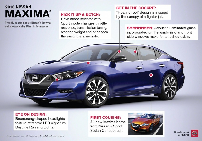 2016 Nissan Maxima debuts in New York with 300 hp Image #324910