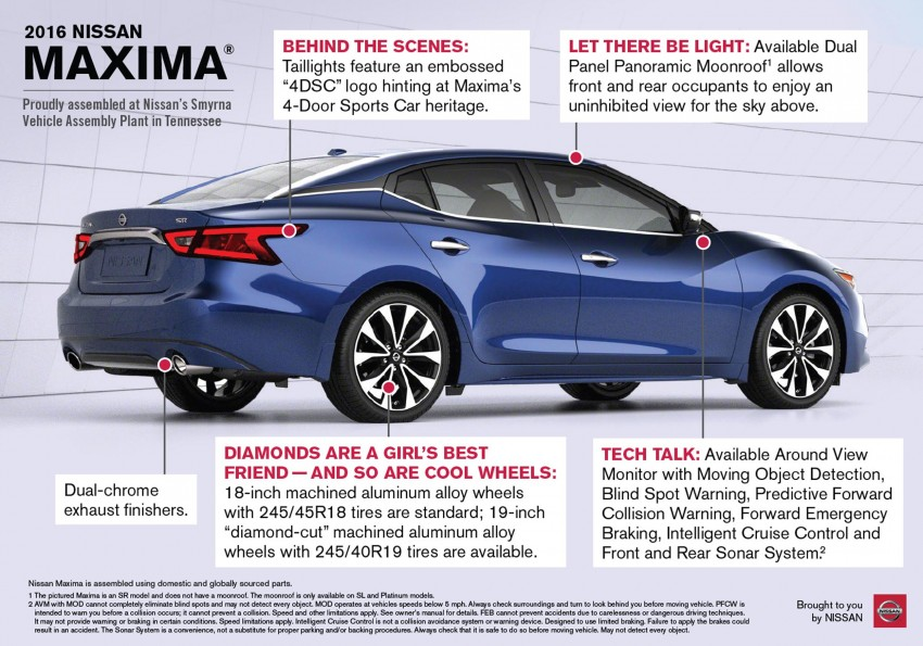 2016 Nissan Maxima debuts in New York with 300 hp Image #324943