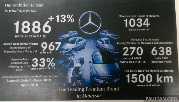 Mercedes-Benz Q1 results 4