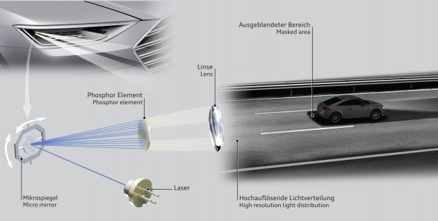 audi matrix laser