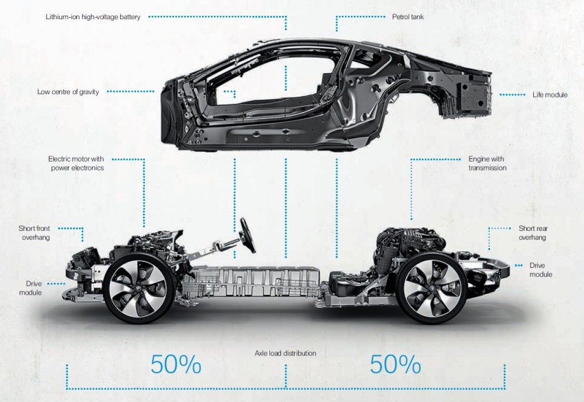 DRIVEN: BMW i8 plug-in hybrid sports car in Milan Image #329877
