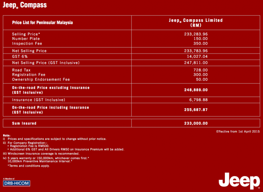 GST: Jeep Malaysia's new price lists – no changes Image #326495