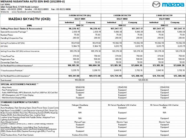 mazda-3-skyactiv-ckd-price-list-trbs