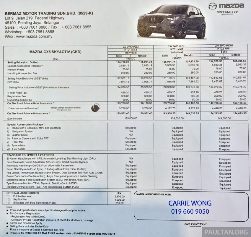 Mazda CX-5 GL launched, new base variant at RM126k Image #326263